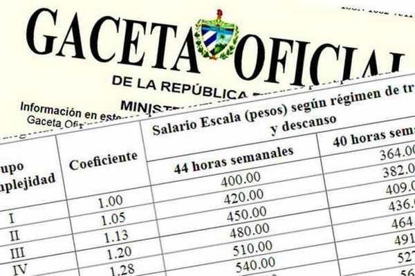 Reforma salarial, una medida de hoy y para el futuro