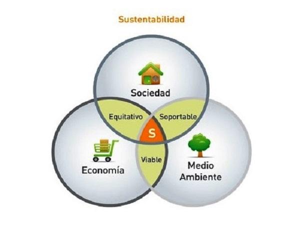 Desarrollo local en Sierra de Cubitas sobre criterios de sustentabilidad (+Audio)