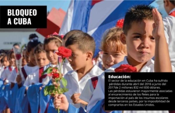 El bloqueo también deja huellas en la Educación cubana