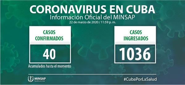 Covid-19 en Cuba: se eleva a 40 la cifra de contagiados