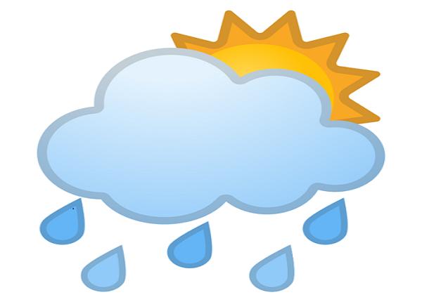 Vientos débiles en Camagüey y algunos chubascos en la tarde