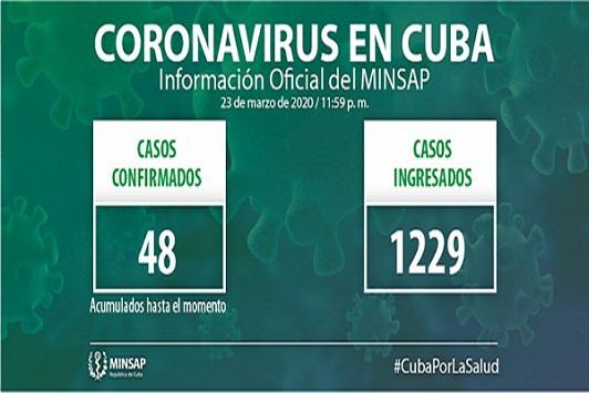 Ocho nuevos casos de Covid-19 en Cuba